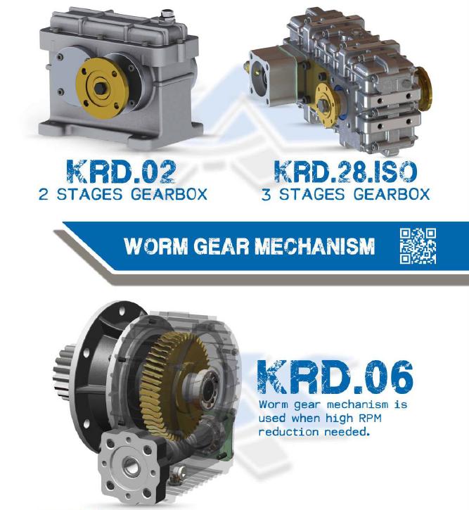 RPM Worm Gear e1598571154183 - SPLIT BOX TRANSFER CASE