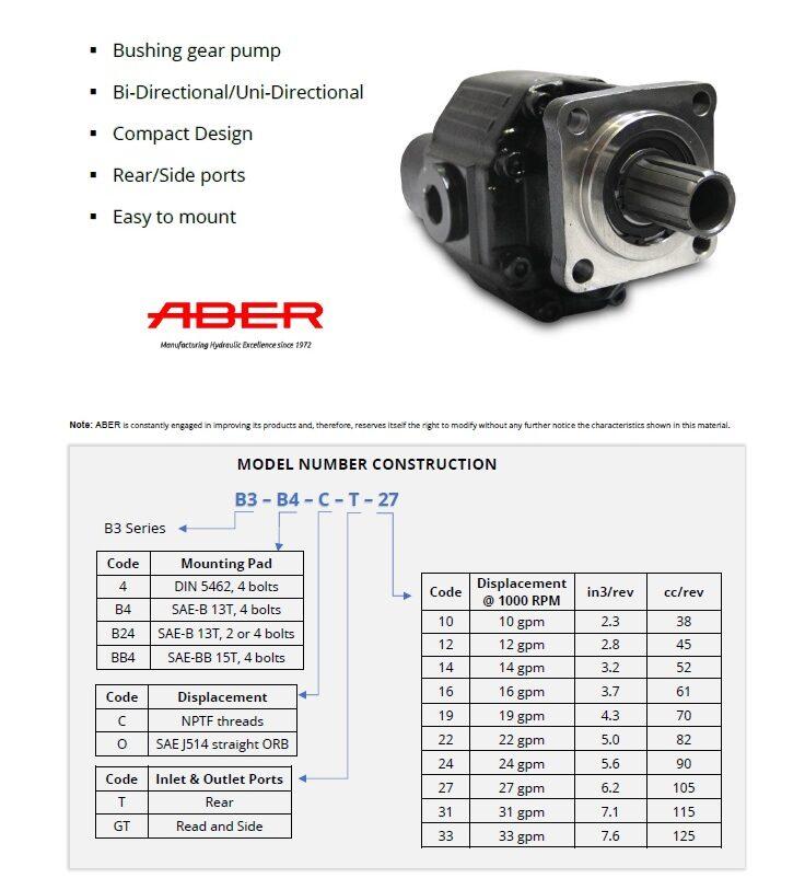 ProDrive PTO Hydraulics B3 Series Gear Pump Spec Sheet e1629410756232 - B3 HYDRAULIC GEAR PUMP