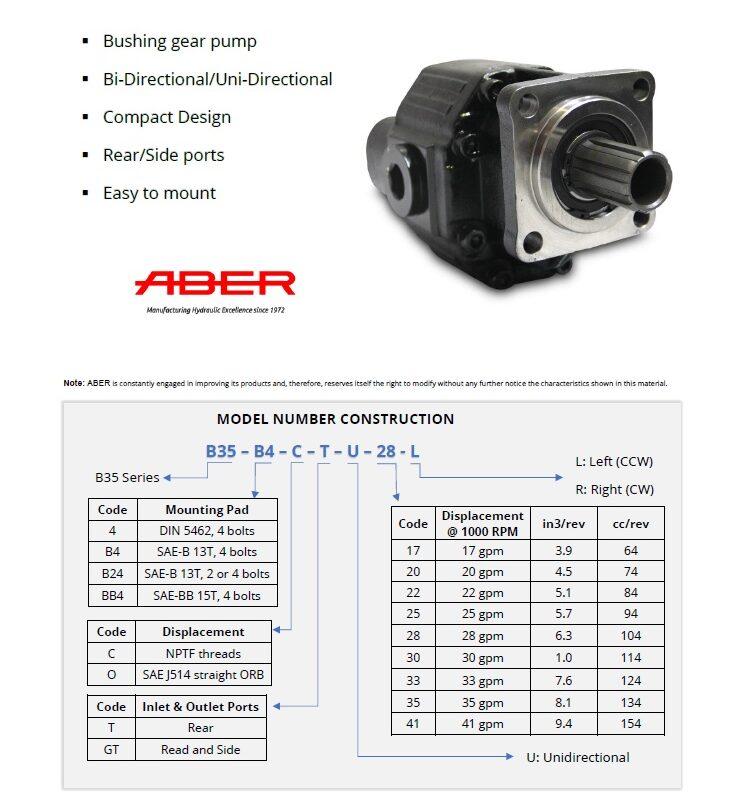 ProDrive PTO Hydraulics B35 Series Gear Pump REV01 e1629410706278 - B35 HYDRAULIC GEAR PUMP