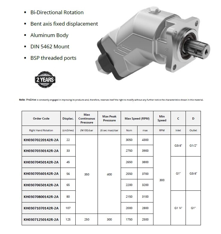 ProDrive PTO Hydraulics KH Series Pump e1629925974914 - ALUMINUM BENT AXIS PISTON PUMP